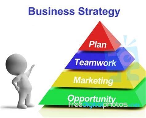 Building a go-to-market strategy - LinkedIn