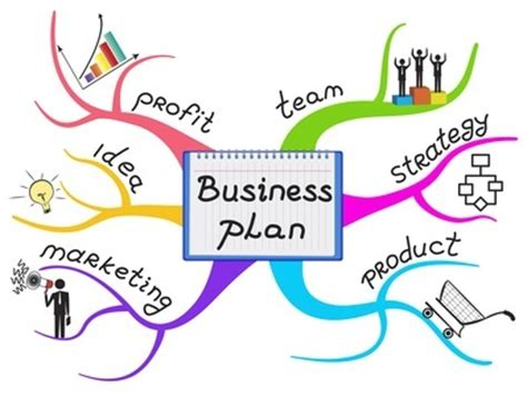 Business plan go to market strategy